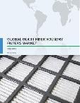 Global Glass Fiber Foundry Filter Market 2017-2021