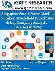 Singapore Smart Home Market, Number, Household Penetration & Key Company Analysis - Forecast to 2025