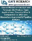 Global Biosimilars Market and Forecast (By Product Type, Applications, Country Wise and Companies) to 2021 and Biosimilars Approved and Pipeline Analysis