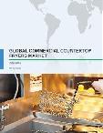 Global Commercial Countertop Fryers Market 2017-2021