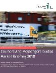 Couriers And Messengers Market Global Briefing 2018