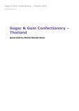 Sugar & Gum Confectionery in Thailand (2018) – Market Sizes