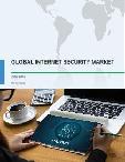 Global Internet Security Market 2017-2021
