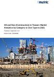 Oil and Gas (Construction) in Taiwan: Market Analytics by Category & Cost Type to 2021