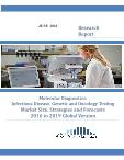 Molecular Diagnostics: Infectious Disease, Genetic and Oncology Testing Market Size, Strategies and Forecasts 2016 to 2019 Global Version