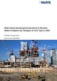 Multi-Family Housing (Construction) in Estonia: Market Analytics by Category & Cost Type to 2021