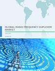 Global Radio Frequency Duplexer Market 2017-2021