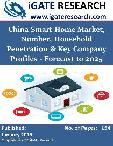 China Smart Home Market, Number, Household Penetration & Key Company Profiles - Forecast to 2025