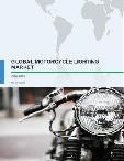 Global Motorcycle Lighting Market 2017-2021