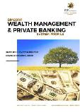 Simcorp Wealth Management Systems Profile
