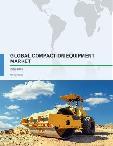 Global Compaction Equipment Market 2017-2021