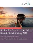 Oil And Gas Supporting Activities Market Global Briefing 2018