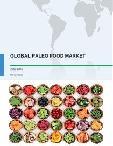 Global Paleo Food Market 2017-2021
