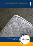 美国记忆海绵床垫和枕头市场-行业展望和预测2021-2026