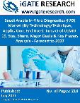 Saudi Arabia In-Vitro Diagnostics (IVD) Market (By Technology/Technique, Application, End User), Impact of COVID-19, Size, Share, Major Deals & Key Players Analysis - Forecast to 2027