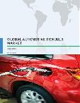 Global Automotive Biofuels Market 2017-2021