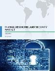 Global M2M Homeland Security market 2017-2021