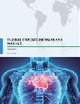 Global Cardiac Biomarkers Market 2017-2021