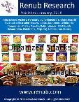 India Snacks Market, Forecast By (Organized & Unorganized) By Snacks (Extruded Snacks, Chips, Namkeen, Others) By Companies (Pratap Snacks, Balaji Wafers, DFM Foods, Bikanervala, Haldirams, PepsiCo) & Consumer Survey