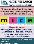 Singapore Meetings, Incentives, Conventions, Exhibitions (MICE) Tourism Market and Forecast