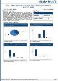 Elanco Animal Health Inc - Pharmaceuticals & Healthcare - Deals and Alliances Profile