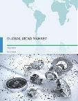 Global Mechanical Computer-aided Design (MCAD) Market 2018-2022