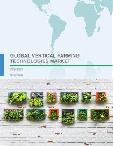 Global Vertical Farming Technologies Market 2018-2022