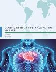 Global Inferior Vena Cava (IVC) Filters Market 2018-2022