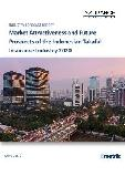Market Attractiveness and Future Prospects of the Indonesian Takaful Insurance Industry 2020
