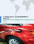 Global Gas Station Equipment Market 2017-2021
