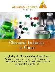 Chemical Industry in China