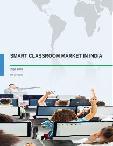 Smart Classroom Market in India 2016-2020