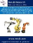 Industrial Robotics Market, Volume Global Forecast by Types, Regions and Companies