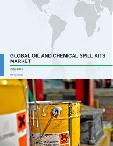 Global Oil and Chemical Spill Kits Market 2017-2021
