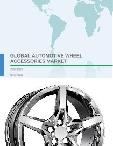 Global Automotive Wheel Accessories Market 2018-2022