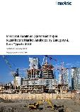 Research Facilities (Construction) in Kazakhstan: Market Analytics by Category & Cost Type to 2021