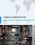 Global Fanless PC Market 2017-2021