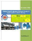 Global Heat Exchanger Market: Trends & Opportunities (2015 Edition)