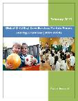 Global Child Day Care Service Market: Trends and Opportunities (2014-2019)