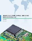 Semiconductor Capital Spending Market in the US 2015-2019