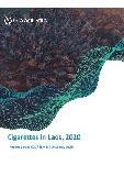 Cigarettes in Laos, 2020