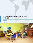 Global Preschool Furniture Market 2017-2021