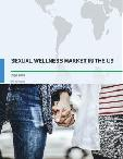Sexual Wellness Market in US 2016-2020