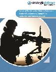 Future of the Sri Lankan Defense Industry - Market Attractiveness, Competitive Landscape and Forecasts to 2023