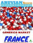 Analyzing Generics Market in France 2017